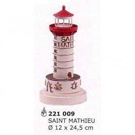 Faro marítimo de hojalata Saint Mathieu